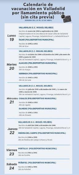 Calendario de vacunación Covid en Medina y provincia