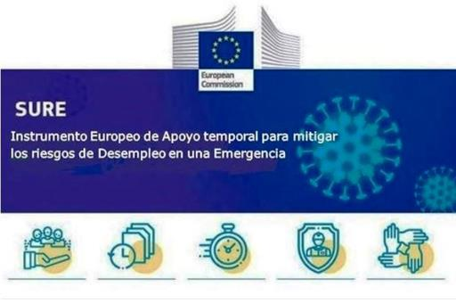 Europa propone asignar a Españaña 21.300 millones de euros del instrumento europeo SURE que permite financiar los costes de los ERTE y de la prestación para autónomos