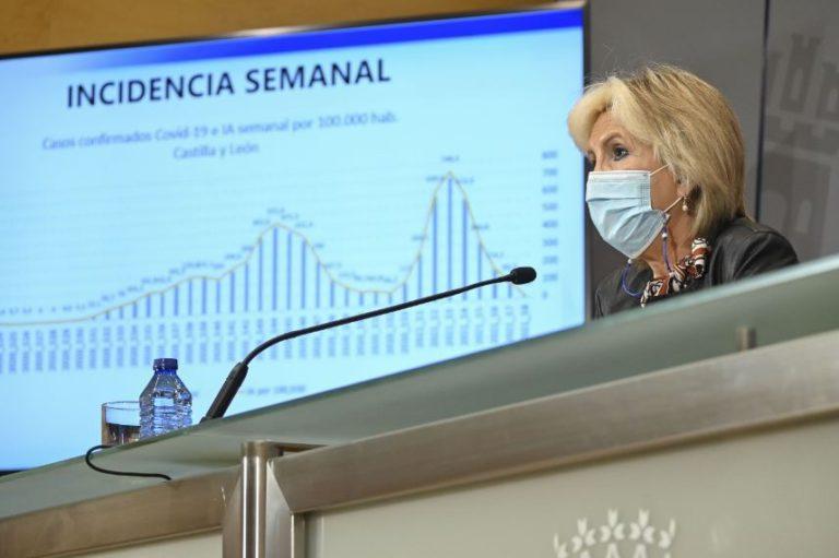 CyL notifica 220 nuevos positivos por Covid y nueve fallecimientos en hospitales